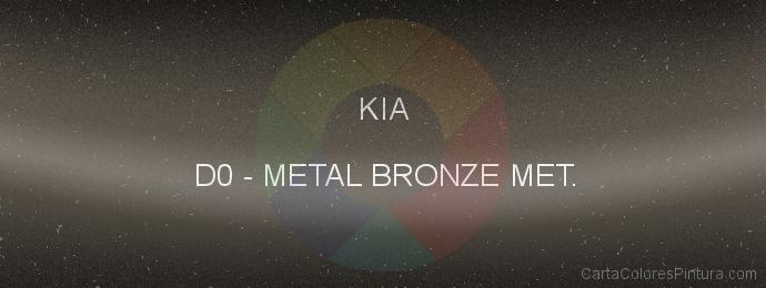 Pintura Kia D0 Metal Bronze Met.