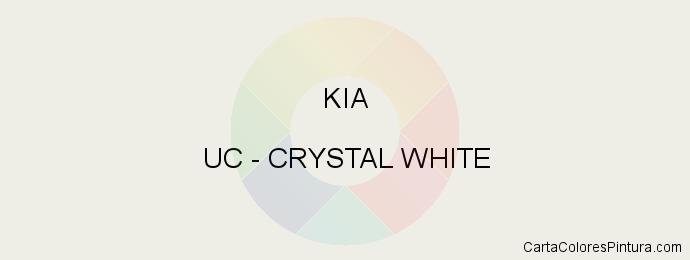 Pintura Kia UC Crystal White
