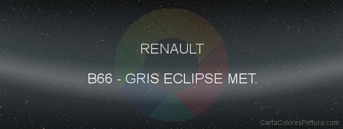 Pintura Renault B66 Gris Eclipse Met.
