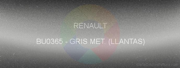 Pintura Renault BU0365 Gris Met. (llantas)