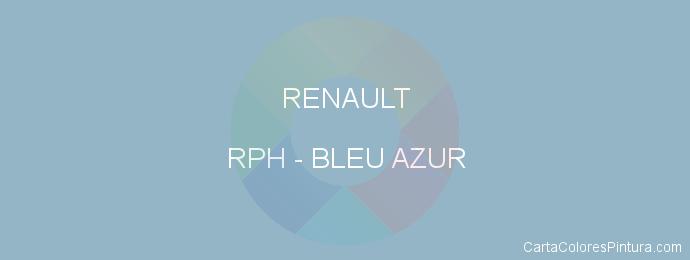 Pintura Renault RPH Bleu Azur