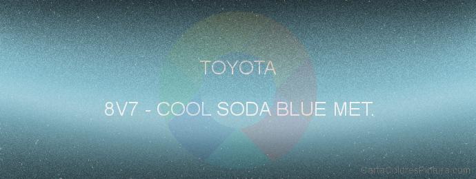 Pintura Toyota 8V7 Cool Soda Blue Met.