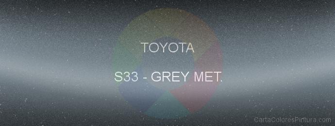 Pintura Toyota S33 Grey Met.